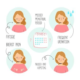 Koncepcja ilustracja objawy ciąży