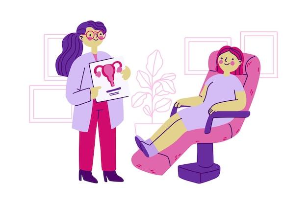 Koncepcja ilustracji konsultacji ginekologicznych