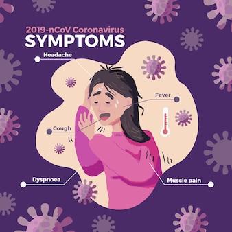 Koncepcja ilustrująca objawy koronawirusa