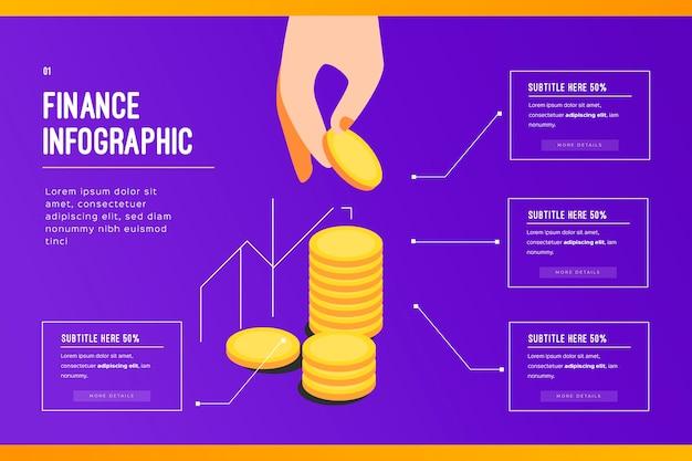 Koncepcja infografika finansów