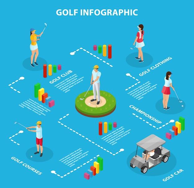Koncepcja infografika izometrycznej gry w golfa z golfistami w wózku noszącymi odzież sportową i trzymając kije na białym tle
