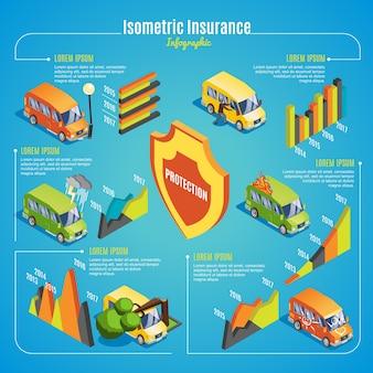 Koncepcja infografika izometryczny ubezpieczenia samochodu