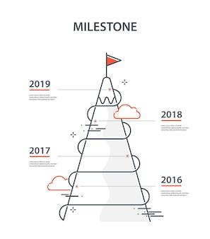 Koncepcja infografika kamienia milowego