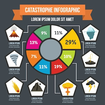 Koncepcja infografika katastrofy, płaski
