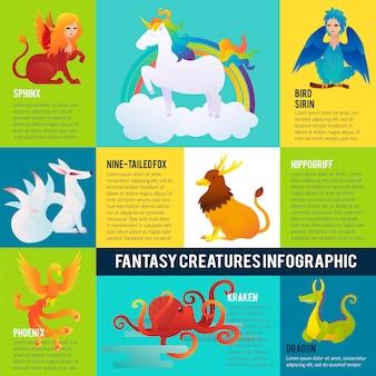 Koncepcja infografika kolorowe fantastyczne zwierzęta
