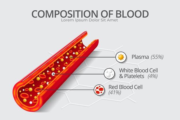 Koncepcja infografika krwi w płaskiej konstrukcji