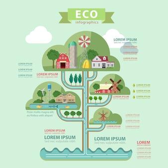 Koncepcja infografiki eko tematyczne płaski styl