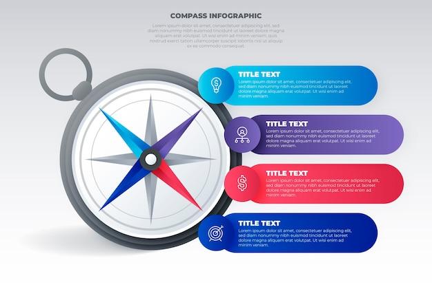 Koncepcja infografiki gradientu kompasu