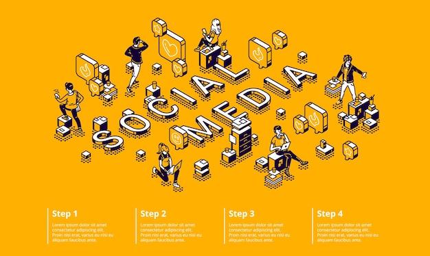 Koncepcja infografiki izometrycznej mediów społecznościowych z małymi postaciami używającymi gadżetów, pracującymi na komputerze