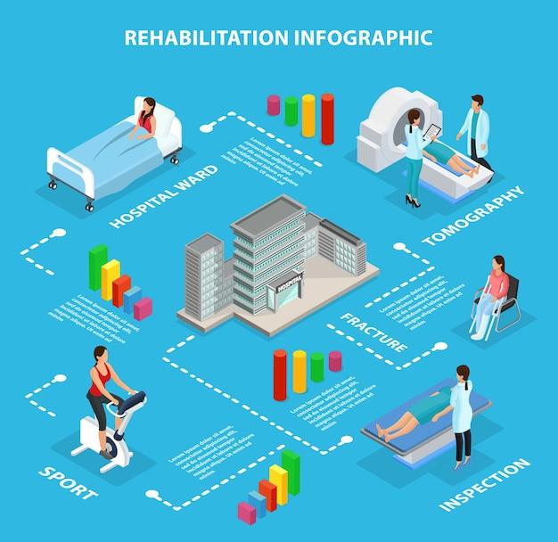 Koncepcja infografiki izometrycznej rehabilitacji medycznej z inspekcją procedur diagnostycznych treningu fizycznego po urazach i chorobach izolowanych