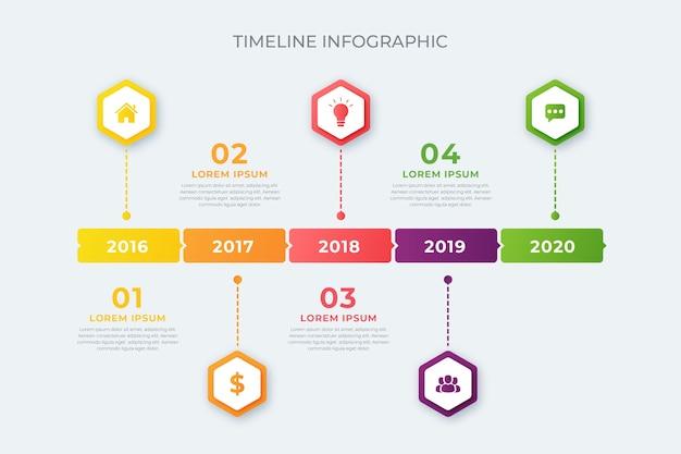 Koncepcja infographic osi czasu