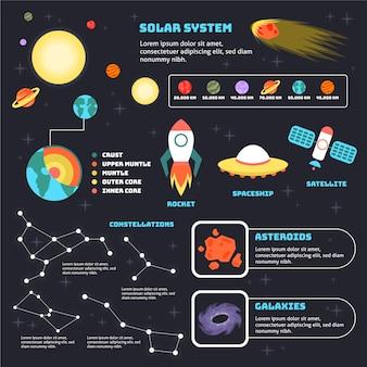 Koncepcja infographic wszechświata płaskiego