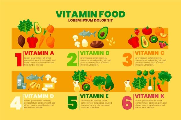 Koncepcja infographic żywności witamin