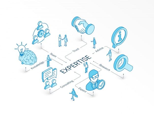 Koncepcja izometryczna ekspertyzy. zintegrowany system infografiki. praca zespołowa ludzi. usługi eksperckie, konsultacje, badania, zespół doradza symbole. piktogram wiedzy, zaufania, porady