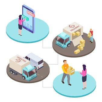 Koncepcja izometryczny zakupy online i usługi dostawy
