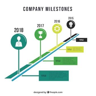Koncepcja kamieni milowych firmy