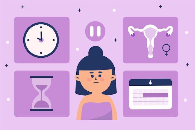 Koncepcja klimakterium kobiet