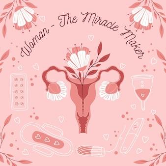 Koncepcja Kobiecego Układu Rozrodczego Darmowych Wektorów