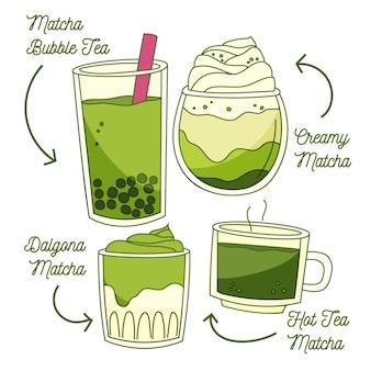 Koncepcja kolekcji herbaty matcha