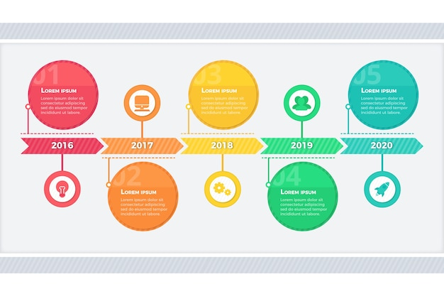 Koncepcja kolekcji infographic osi czasu