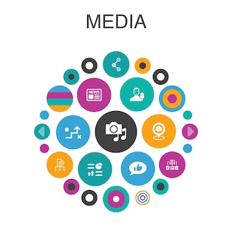 Koncepcja koło infografika mediów. wiadomości z inteligentnych elementów interfejsu użytkownika, reporter, infografika, media plan