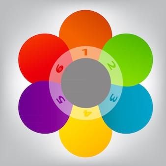 Koncepcja kolorowych okrągłych banerów w formie kwiatów dla differen