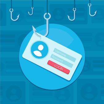 Koncepcja konta phishingowego