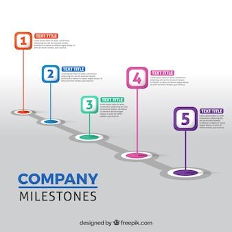 Koncepcja kreatywnych firmowych kamieni milowych
