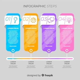 Koncepcja kreatywnych infographic kroki