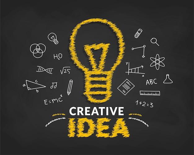 Koncepcja kreatywnych pomysłów z żarówką doodle i napisem typografii tła pomysłu