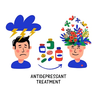 Koncepcja leczenia przeciwdepresyjnego psychologii