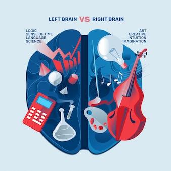 Koncepcja lewego mózgu człowieka po lewej stronie. część kreatywna i część logiczna