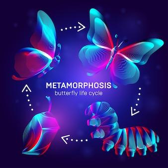 Koncepcja metamorfozy. baner cyklu życia motyla. ilustracja wektorowa 3d z abstrakcyjnymi stereo neonowymi sylwetkami owadów - etapy procesu transformacji gąsienicy, poczwarki i motyla