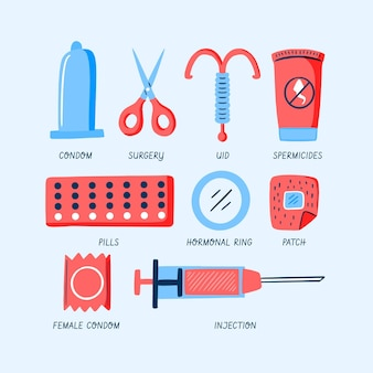 Koncepcja metod antykoncepcji