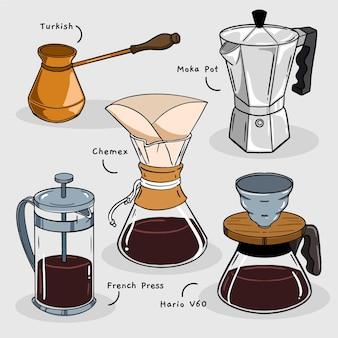 Koncepcja metod parzenia kawy