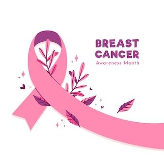 Koncepcja miesiąca świadomości raka piersi