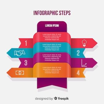Koncepcja nowoczesnej infographic kroki