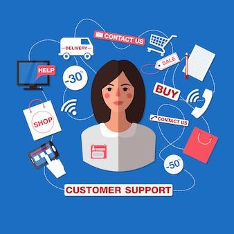 Koncepcja obsługi klienta z kobietą. wsparcie call center