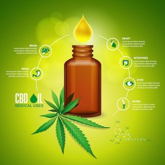 Koncepcja oleju z konopi indyjskich lub oleju cbd do zastosowań medycznych, grafika przedstawiająca kroplę oleju z butelką leku i liściem konopi