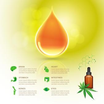 Koncepcja oleju z konopi indyjskich lub oleju cbd do zastosowań medycznych, grafika przedstawiająca kroplę oleju z butelką z lekarstwem i liściem konopi