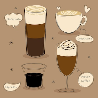 Koncepcja opakowania rodzajów kawy