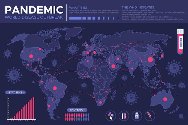 Koncepcja pandemiczna z globalną mapą