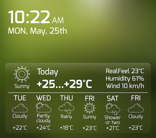 Koncepcja płaski widget pogody