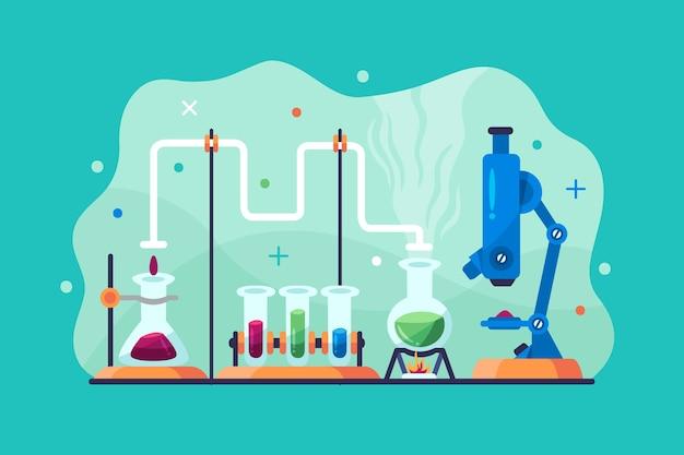 Koncepcja płaskie laboratorium nauki