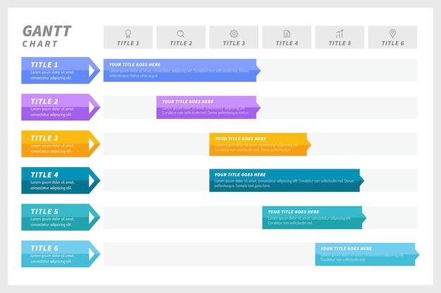 Koncepcja płaskiego wykresu gantta