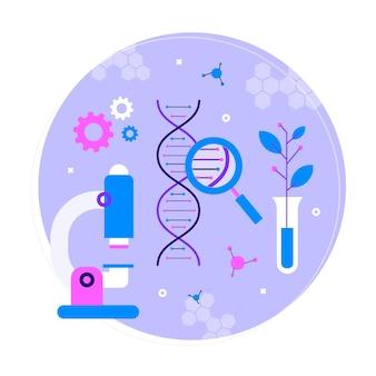 Koncepcja płaskiej biotechnologii