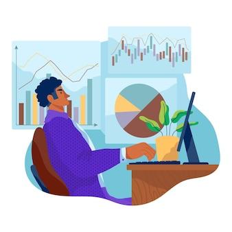 Koncepcja pracy tradera
