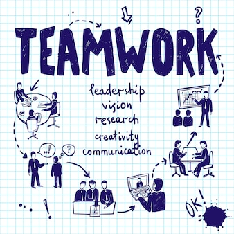 Koncepcja pracy zespołowej