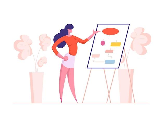 Koncepcja prezentacji projektu spotkania biznesowego postać kobieca trener biznesu