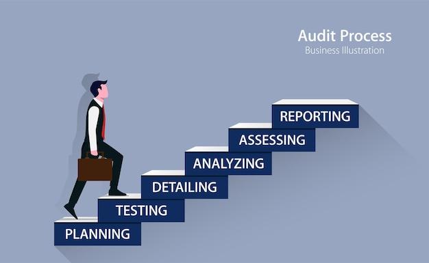 Koncepcja procesu audytu, audytor wspina się, aby osiągnąć końcowy postęp audytu